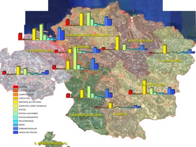 Inventario de Equipamientos Deportivos. Distribución por comarca del tipo de instalación. estudio.k
